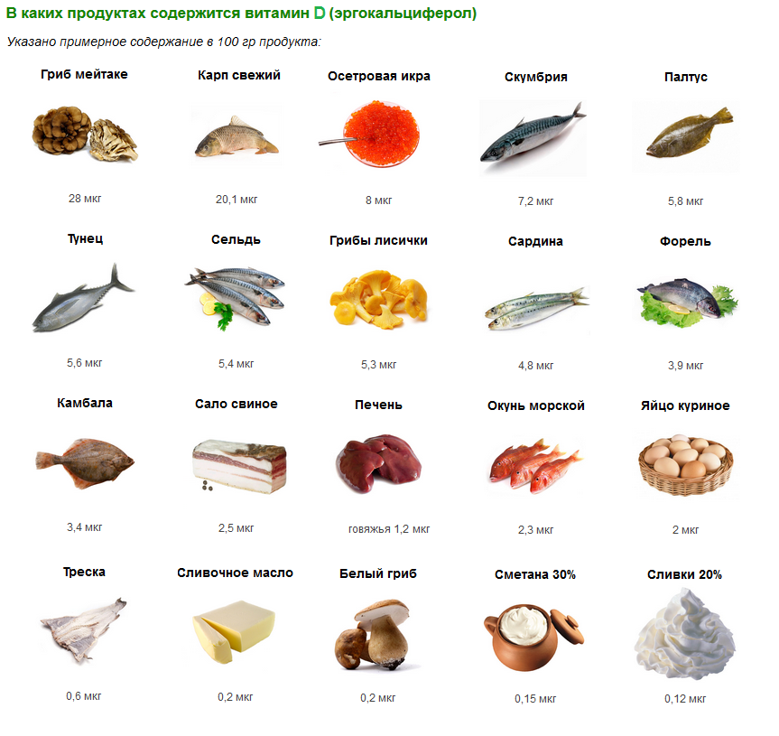 в каких продуктах есть витамин д